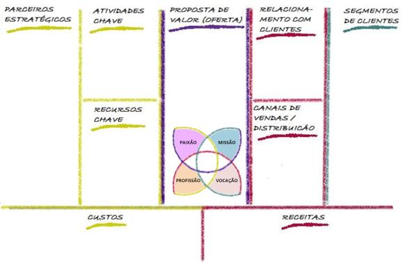 Canvas+Ikigai_Petals_Text